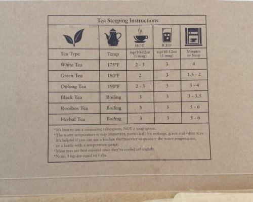 Tea Sparrow Review + GIVEAWAY – December 2015